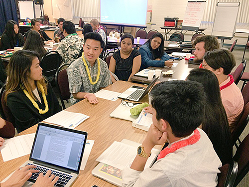 (Pictured: Feedback Gathered At The Final Hawaii State Student Council  Meeting Of The 2015 16 School Year.) View This Video Overview Of The  Process.