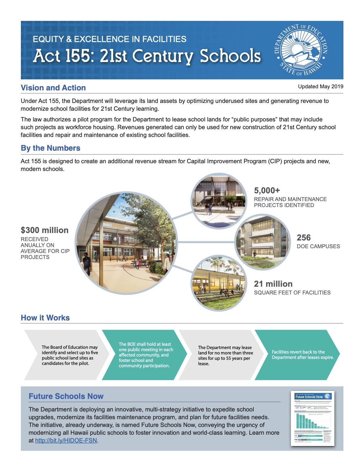 Hawaii DOE | School Facilities